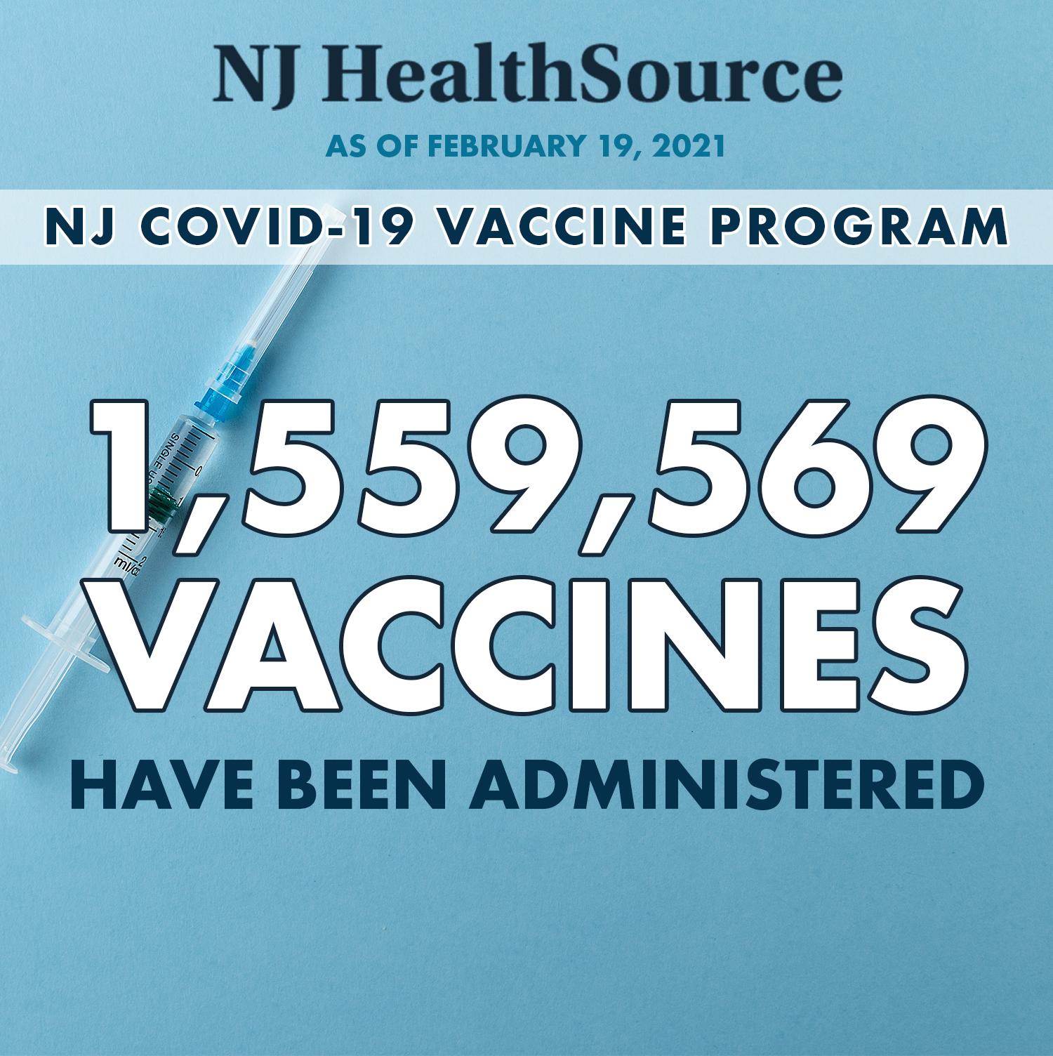 1.5 million Covid Vaccinations